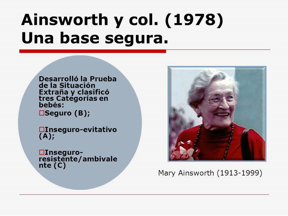Ainsworth y col. (1978) Una base segura. Desarrolló la Prueba de la Situación Extraña y clasificó tres Categorías en bebés: Seguro (B); Inseguro-evita