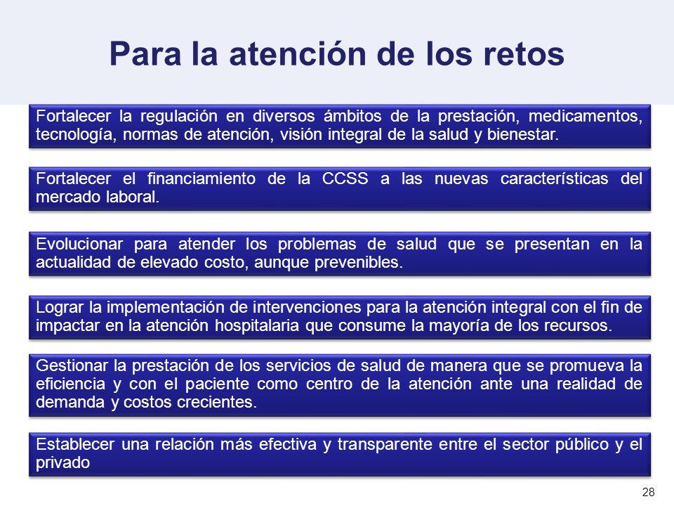 Para la atención de los retos 28 Fortalecer la regulación en diversos ámbitos de la prestación, medicamentos, tecnología, normas de atención, visión i