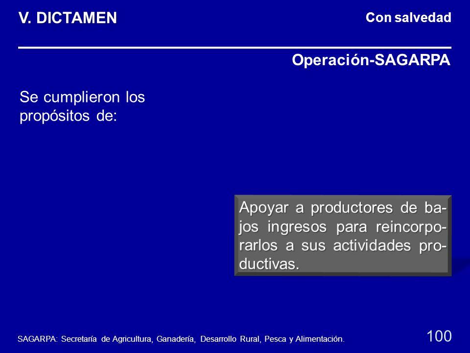 Con salvedad Operación-SAGARPA 100 Se cumplieron los propósitos de: V. DICTAMEN SAGARPA: Secretaría de Agricultura, Ganadería, Desarrollo Rural, Pesca