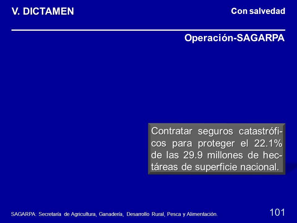 Con salvedad Operación-SAGARPA 101 V. DICTAMEN SAGARPA: Secretaría de Agricultura, Ganadería, Desarrollo Rural, Pesca y Alimentación.