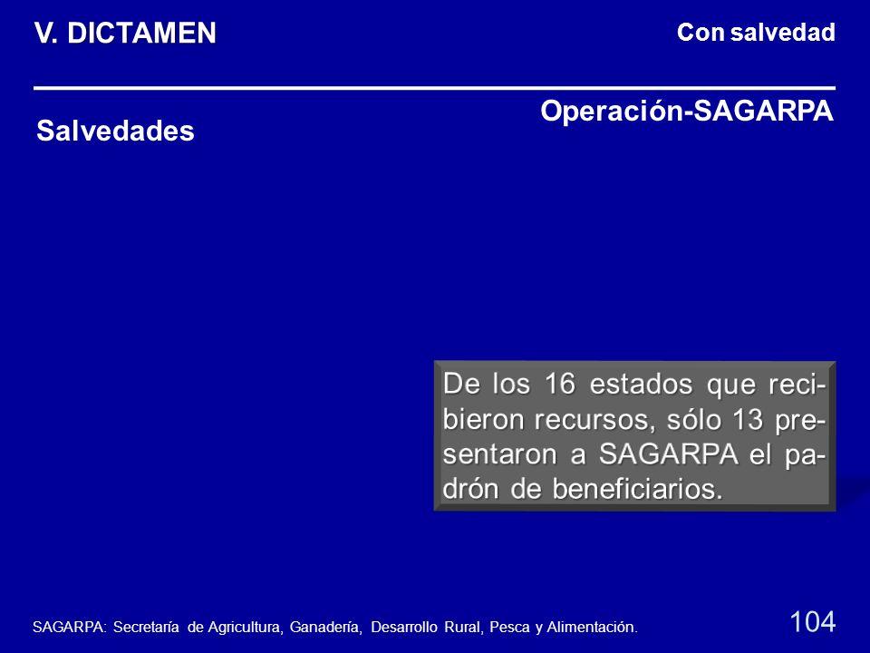 Salvedades Con salvedad Operación-SAGARPA 104 V. DICTAMEN SAGARPA: Secretaría de Agricultura, Ganadería, Desarrollo Rural, Pesca y Alimentación.