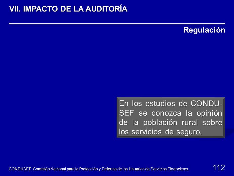 Regulación 112 CONDUSEF: Comisión Nacional para la Protección y Defensa de los Usuarios de Servicios Financieros. VII. IMPACTO DE LA AUDITORÍA