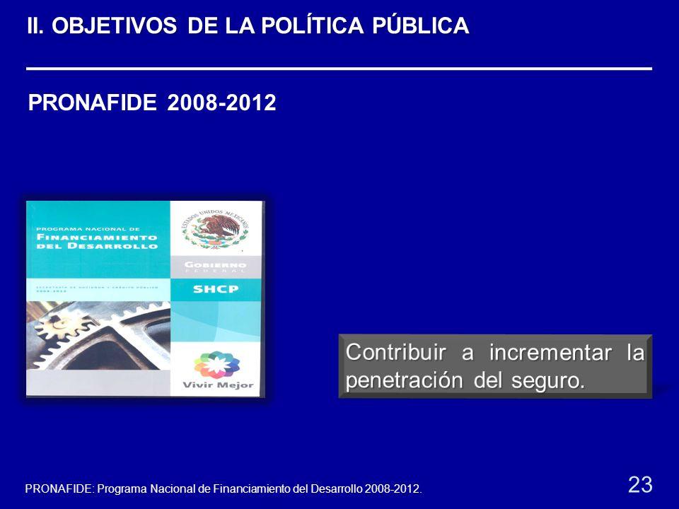 PRONAFIDE 2008-2012 23 PRONAFIDE: Programa Nacional de Financiamiento del Desarrollo 2008-2012. II. OBJETIVOS DE LA POLÍTICA PÚBLICA