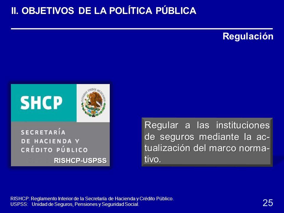 Regulación RISHCP-USPSS 25 RISHCP: Reglamento Interior de la Secretaría de Hacienda y Crédito Público. USPSS: Unidad de Seguros, Pensiones y Seguridad