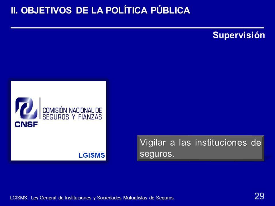 Supervisión LGISMS 29 LGISMS: Ley General de Instituciones y Sociedades Mutualistas de Seguros. II. OBJETIVOS DE LA POLÍTICA PÚBLICA