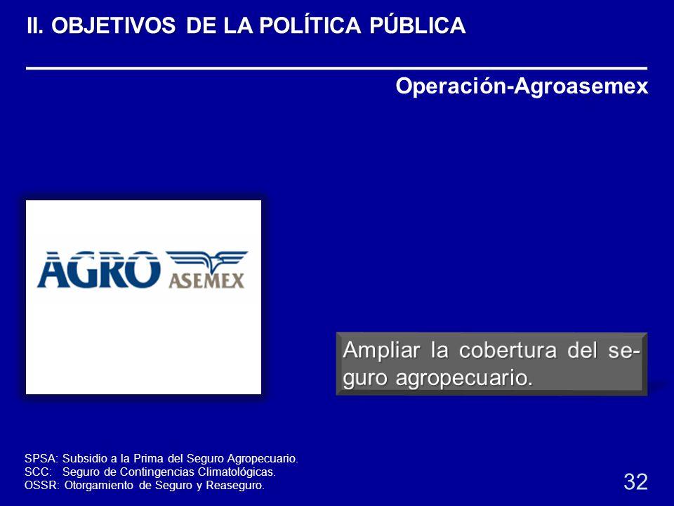 Operación-Agroasemex 32 SPSA: Subsidio a la Prima del Seguro Agropecuario. SCC: Seguro de Contingencias Climatológicas. OSSR: Otorgamiento de Seguro y