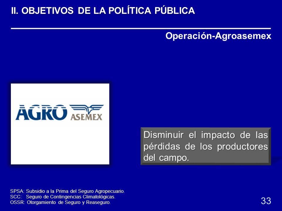 Operación-Agroasemex 33 SPSA: Subsidio a la Prima del Seguro Agropecuario. SCC: Seguro de Contingencias Climatológicas. OSSR: Otorgamiento de Seguro y