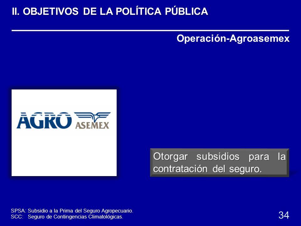 Operación-Agroasemex 34 SPSA: Subsidio a la Prima del Seguro Agropecuario. SCC: Seguro de Contingencias Climatológicas. II. OBJETIVOS DE LA POLÍTICA P