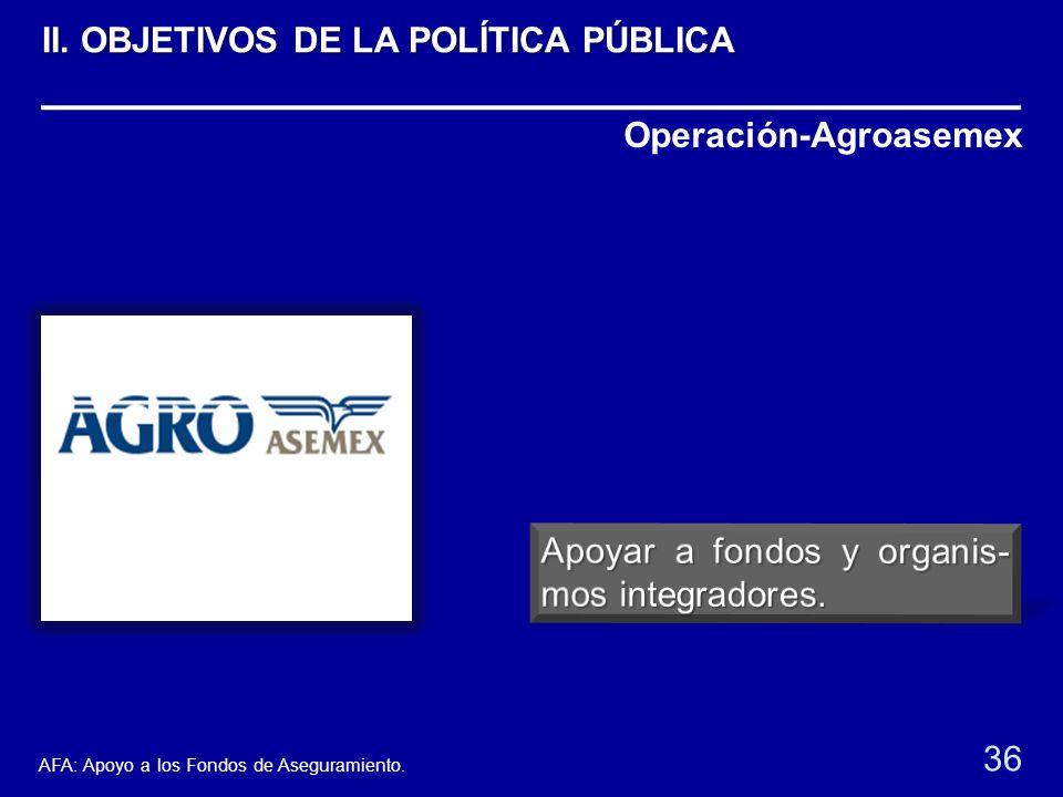 Operación-Agroasemex 36 AFA: Apoyo a los Fondos de Aseguramiento. II. OBJETIVOS DE LA POLÍTICA PÚBLICA