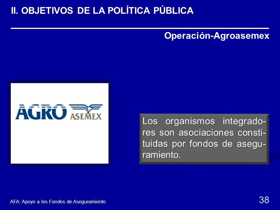 Operación-Agroasemex 38 AFA: Apoyo a los Fondos de Aseguramiento. II. OBJETIVOS DE LA POLÍTICA PÚBLICA