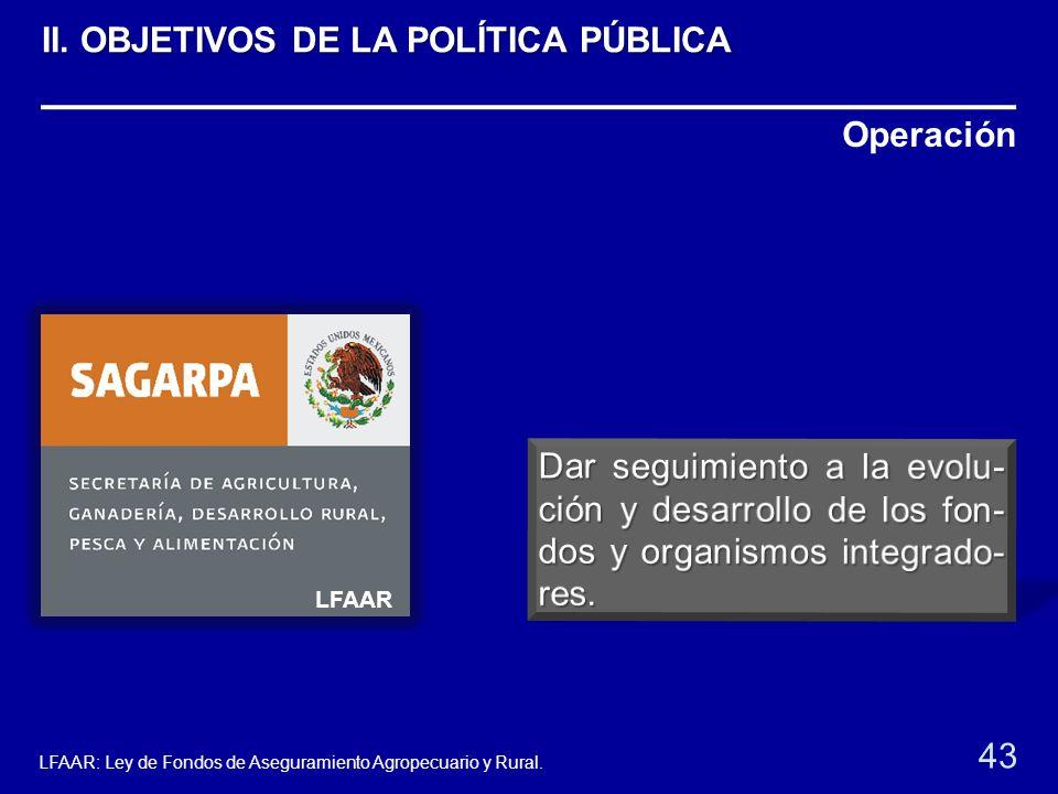 Operación LFAAR 43 LFAAR: Ley de Fondos de Aseguramiento Agropecuario y Rural. II. OBJETIVOS DE LA POLÍTICA PÚBLICA