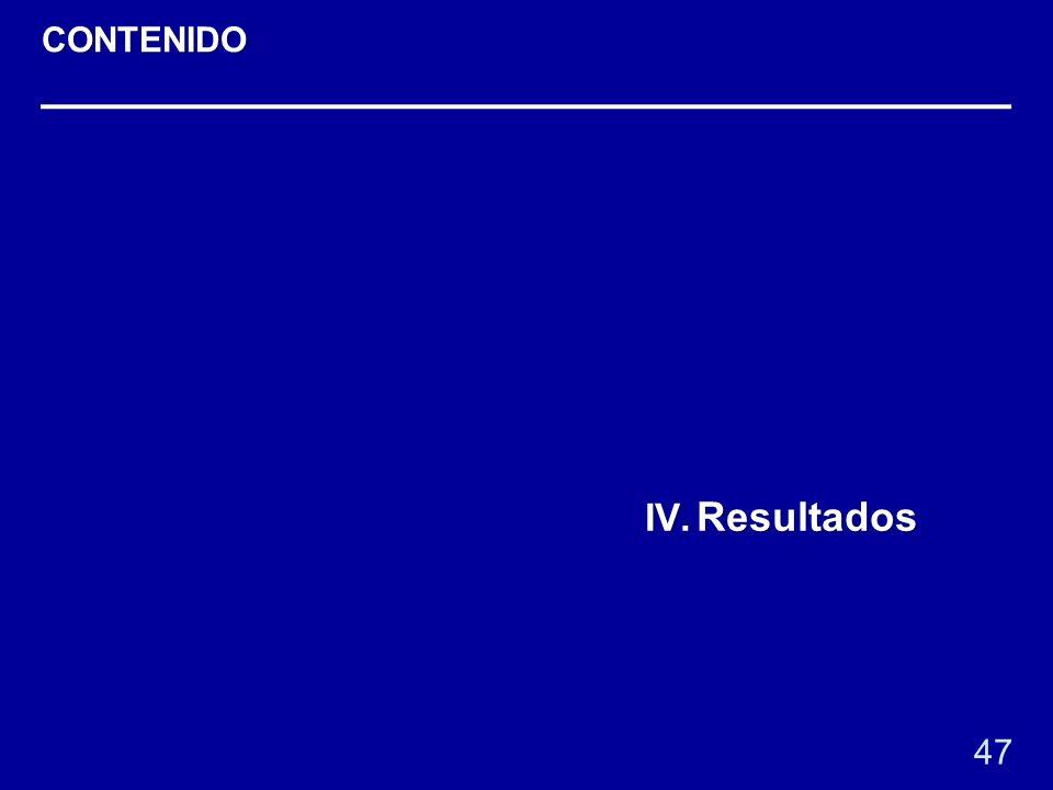 47 IV. Resultados CONTENIDO