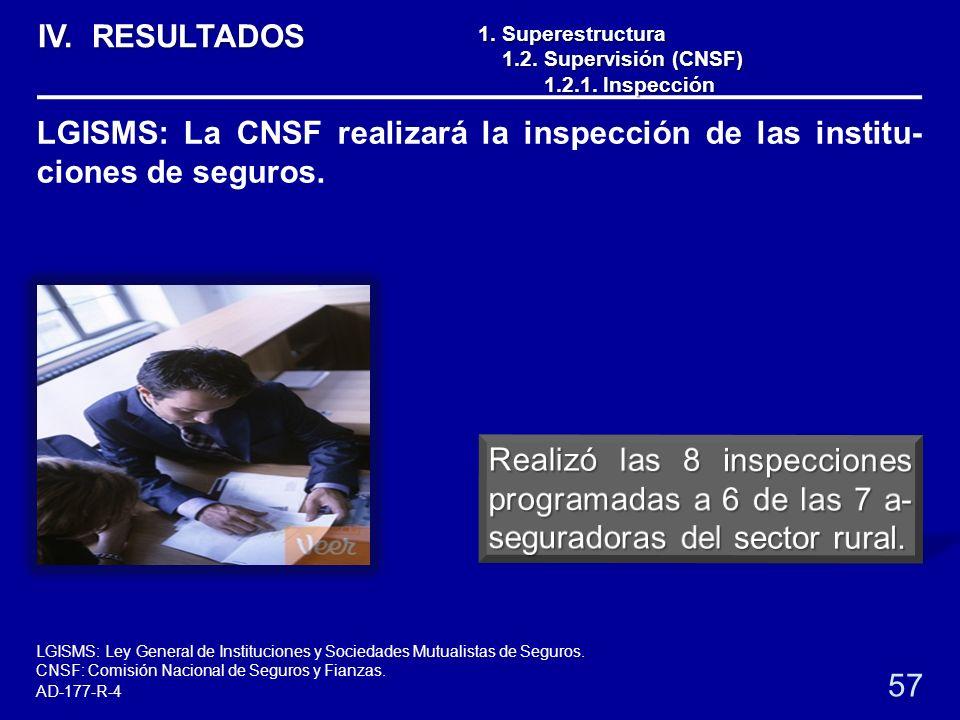 1. Superestructura 1.2. Supervisión (CNSF) 1.2. Supervisión (CNSF) 1.2.1. Inspección 1.2.1. Inspección 57 LGISMS: La CNSF realizará la inspección de l