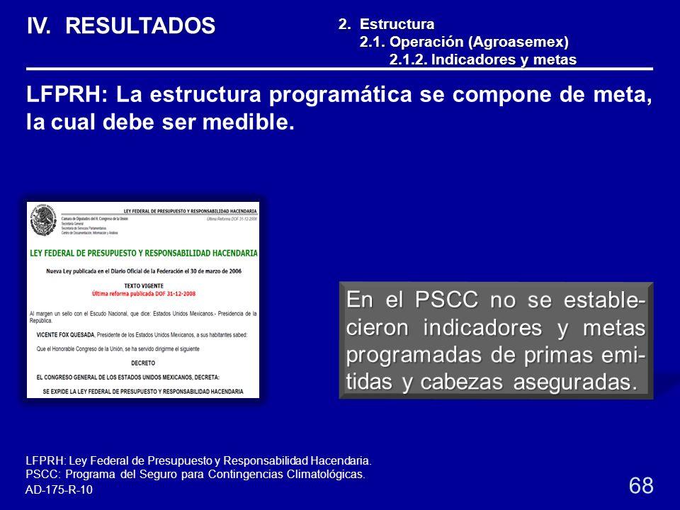 2. Estructura 2.1. Operación (Agroasemex) 2.1. Operación (Agroasemex) 2.1.2. Indicadores y metas 2.1.2. Indicadores y metas 68 LFPRH: La estructura pr