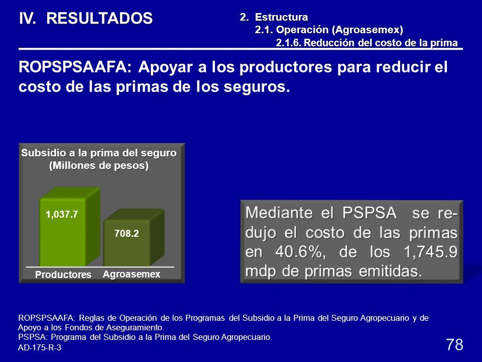 2. Estructura 2.1. Operación (Agroasemex) 2.1. Operación (Agroasemex) 2.1.6. Reducción del costo de la prima 2.1.6. Reducción del costo de la prima 78