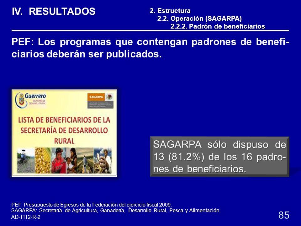 2.Estructura 2.2. Operación (SAGARPA) 2.2.2. Padrón de beneficiarios 2.2.2. Padrón de beneficiarios 85 PEF: Los programas que contengan padrones de be