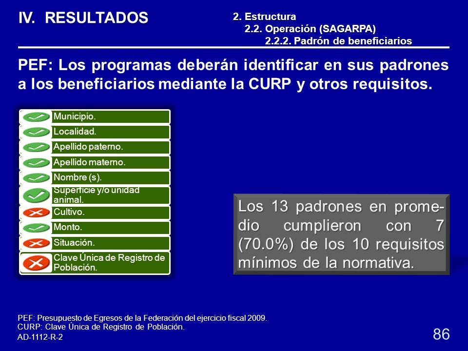 2.Estructura 2.2. Operación (SAGARPA) 2.2.2. Padrón de beneficiarios 2.2.2. Padrón de beneficiarios 86 PEF: Los programas deberán identificar en sus p