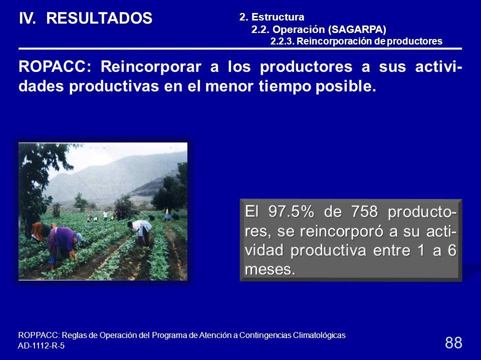2.Estructura 2.2. Operación (SAGARPA) 2.2.3. Reincorporación de productores 2.2.3. Reincorporación de productores 88 ROPACC: Reincorporar a los produc