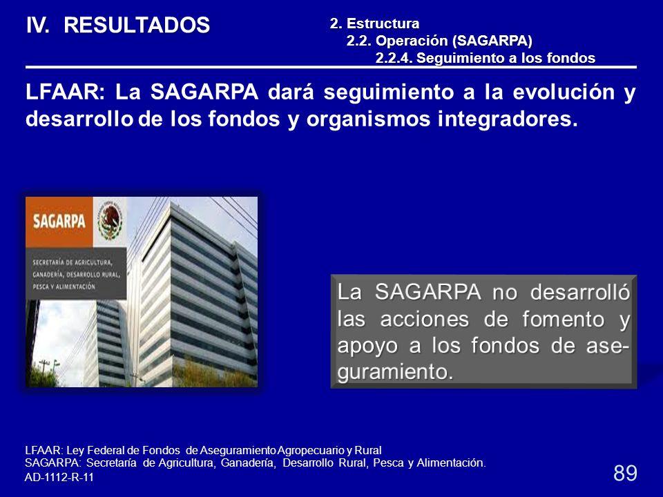 2.Estructura 2.2. Operación (SAGARPA) 2.2.4. Seguimiento a los fondos 2.2.4. Seguimiento a los fondos 89 LFAAR: La SAGARPA dará seguimiento a la evolu