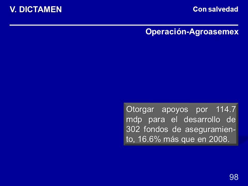 Con salvedad Operación-Agroasemex 98 V. DICTAMEN