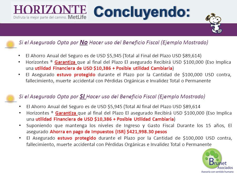 Si el Asegurado Opta por No Hacer uso del Beneficio Fiscal (Ejemplo Mostrado) El Ahorro Anual del Seguro es de USD $5,945 (Total al Final del Plazo US