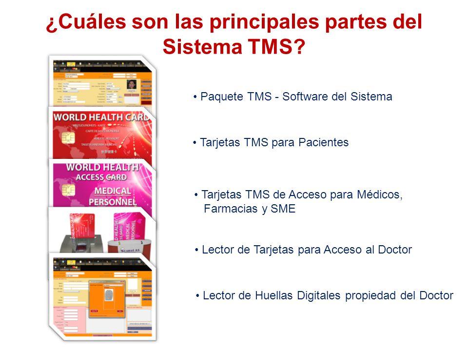 THE SYSTEM ¿Cuáles son las principales partes del Sistema TMS? Paquete TMS - Software del Sistema Tarjetas TMS para Pacientes Tarjetas TMS de Acceso p