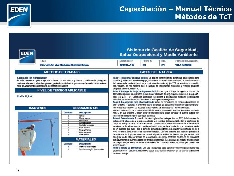10 Capacitación – Manual Técnico Métodos de TcT