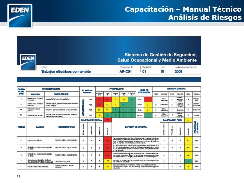 11 Capacitación – Manual Técnico Análisis de Riesgos