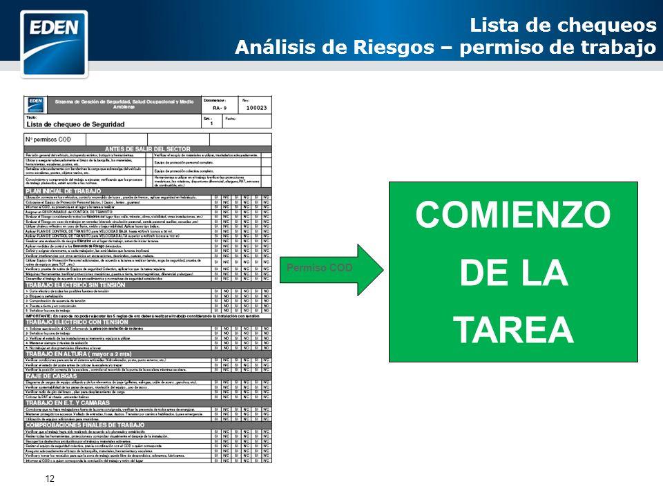 12 Permiso COD COMIENZO DE LA TAREA Lista de chequeos Análisis de Riesgos – permiso de trabajo