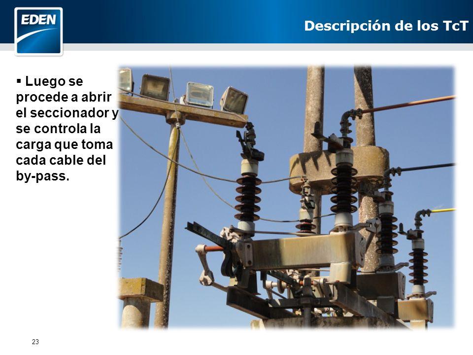 23 Luego se procede a abrir el seccionador y se controla la carga que toma cada cable del by-pass. Descripción de los TcT