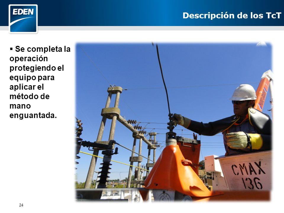 24 Se completa la operación protegiendo el equipo para aplicar el método de mano enguantada. Descripción de los TcT