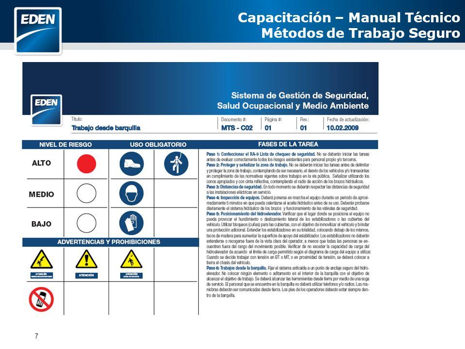 7 Capacitación – Manual Técnico Métodos de Trabajo Seguro