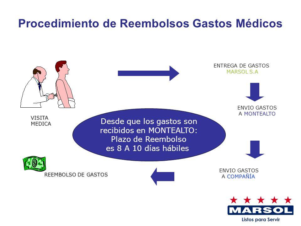 Procedimiento de Reembolsos Gastos Médicos VISITAMEDICA ENTREGA DE GASTOS MARSOL S.A MARSOL S.A ENVIO GASTOS MONTEALTO A MONTEALTO ENVIO GASTOS COMPAÑ
