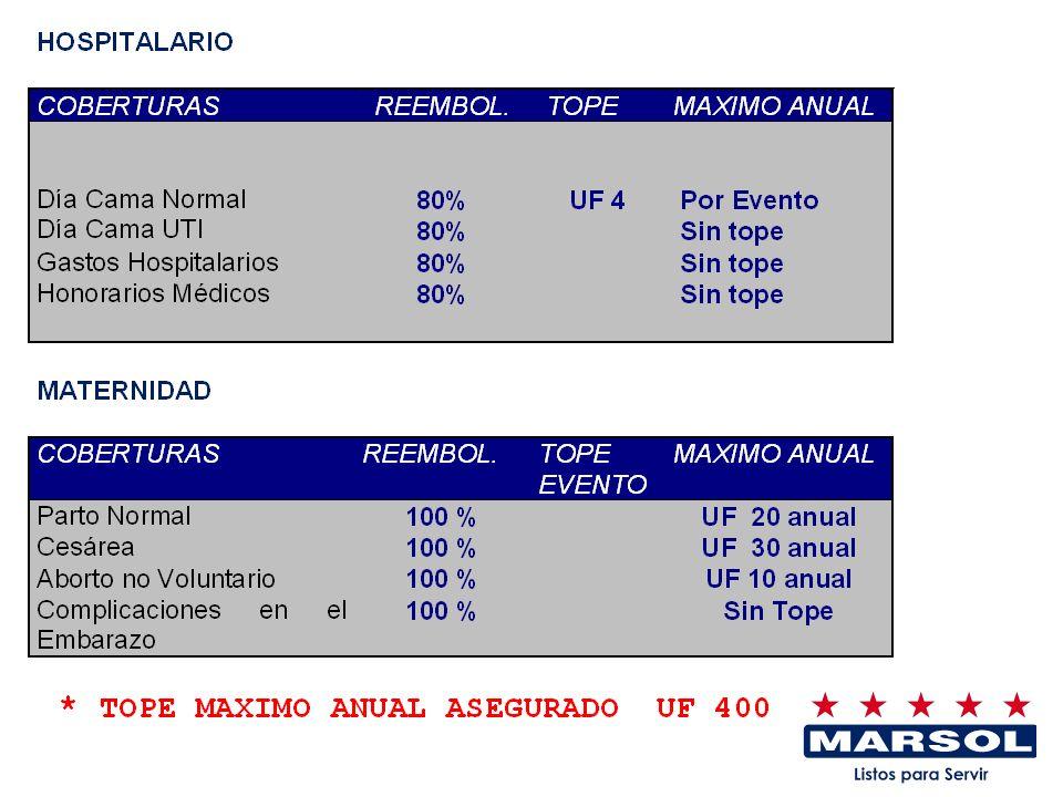 Exclusiones Seguro de Salud j.