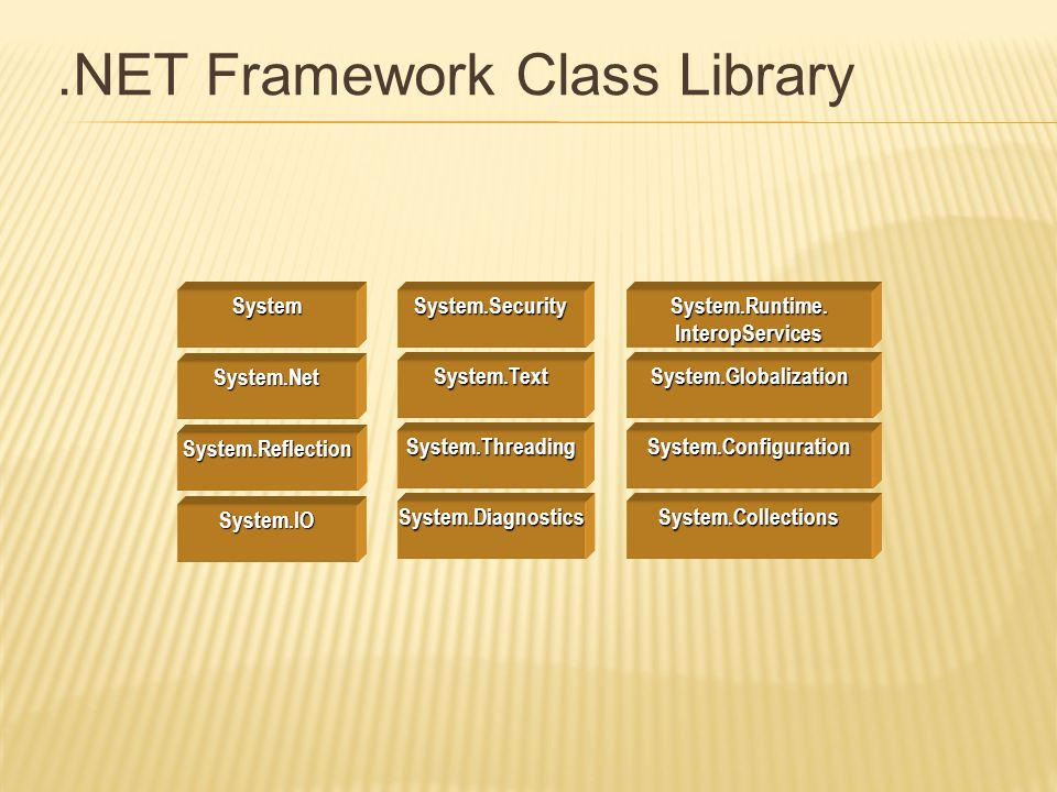 .NET Framework Class Library System.Globalization System.Diagnostics System.Configuration System.Collections System.IO System.Reflection System.Net Sy
