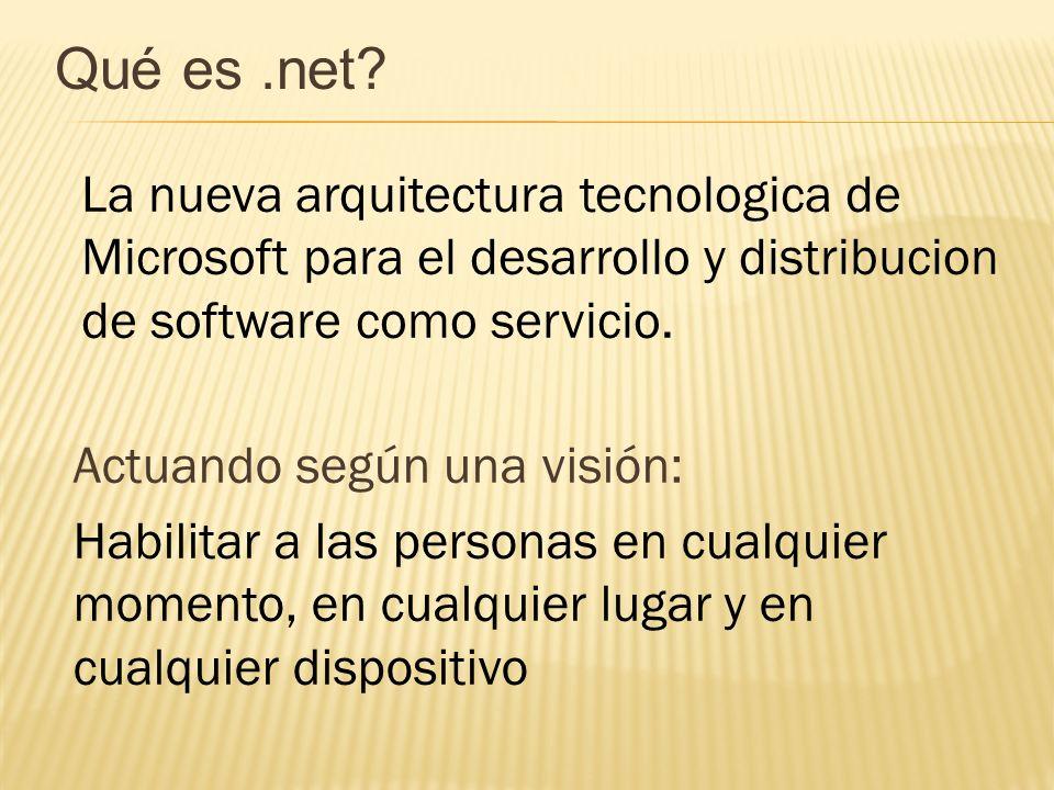 Qué es.net? Actuando según una visión: Habilitar a las personas en cualquier momento, en cualquier lugar y en cualquier dispositivo La nueva arquitect