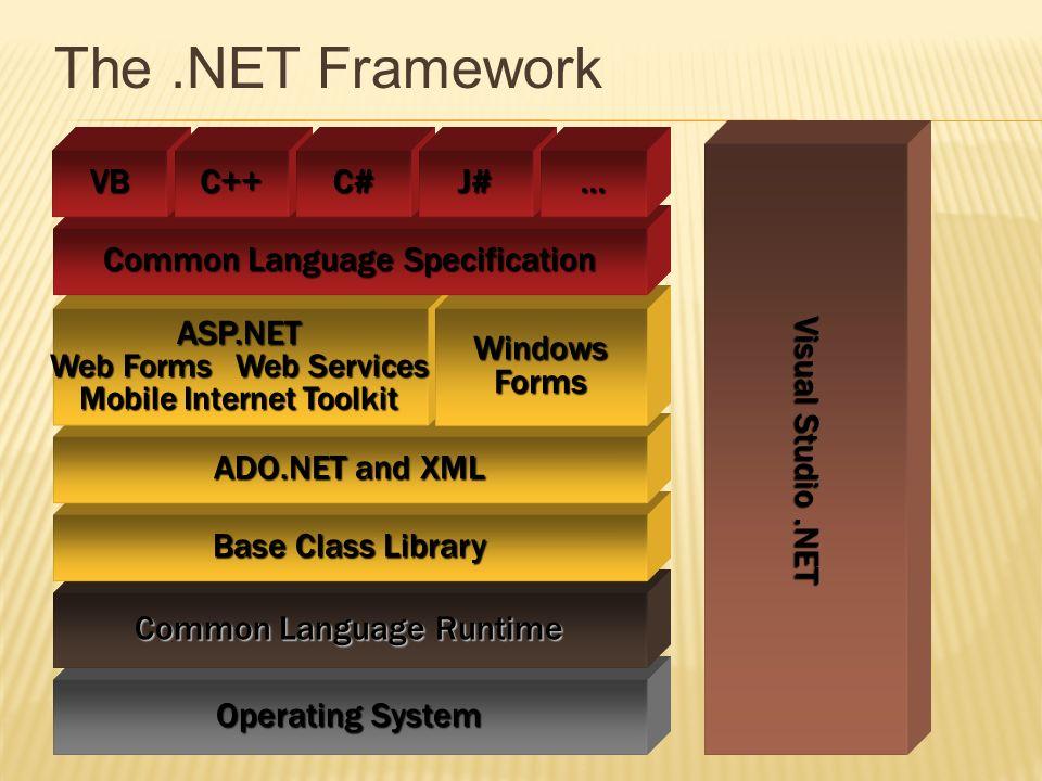 Consistente Modelo de Desarrollo: Se pueden usar sus habilidades en diferentes tipos de aplicaciones: Desktop Application, Web Aplication, Web Services.