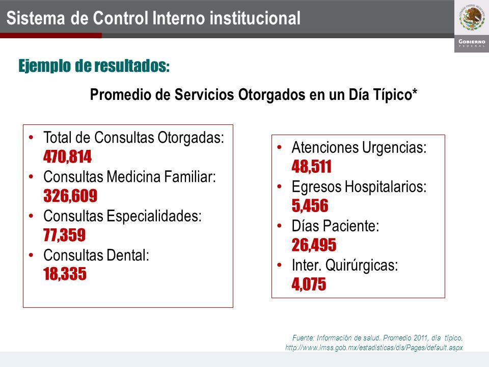 Atenciones Urgencias: 48,511 Egresos Hospitalarios: 5,456 Días Paciente: 26,495 Inter. Quirúrgicas: 4,075 Total de Consultas Otorgadas: 470,814 Consul