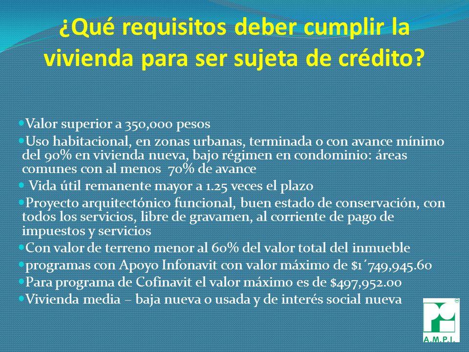 ¿Qué requisitos deber cumplir la vivienda para ser sujeta de crédito.