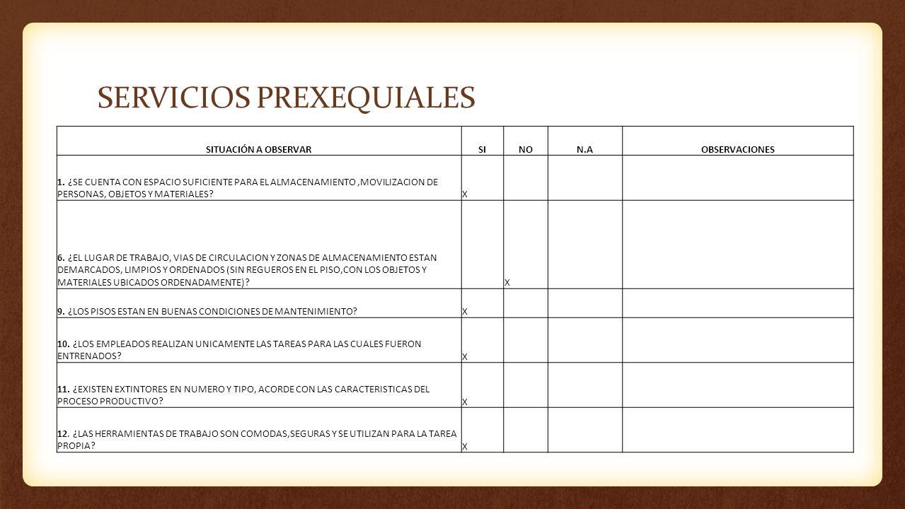 SERVICIOS PREXEQUIALES CONDICIONES FISICAS 18.