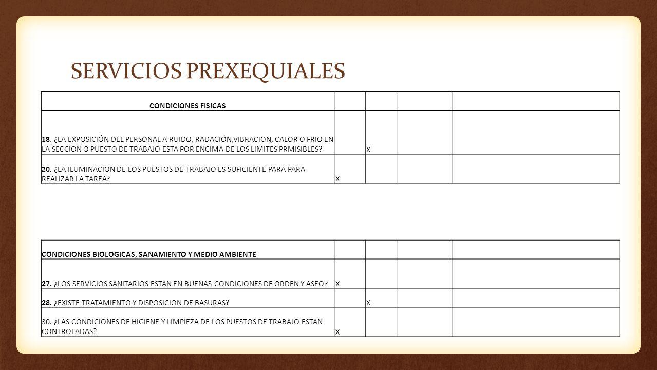 SERVICIOS PREXEQUIALES CONDICIONES PSICOSOCIALES 31.