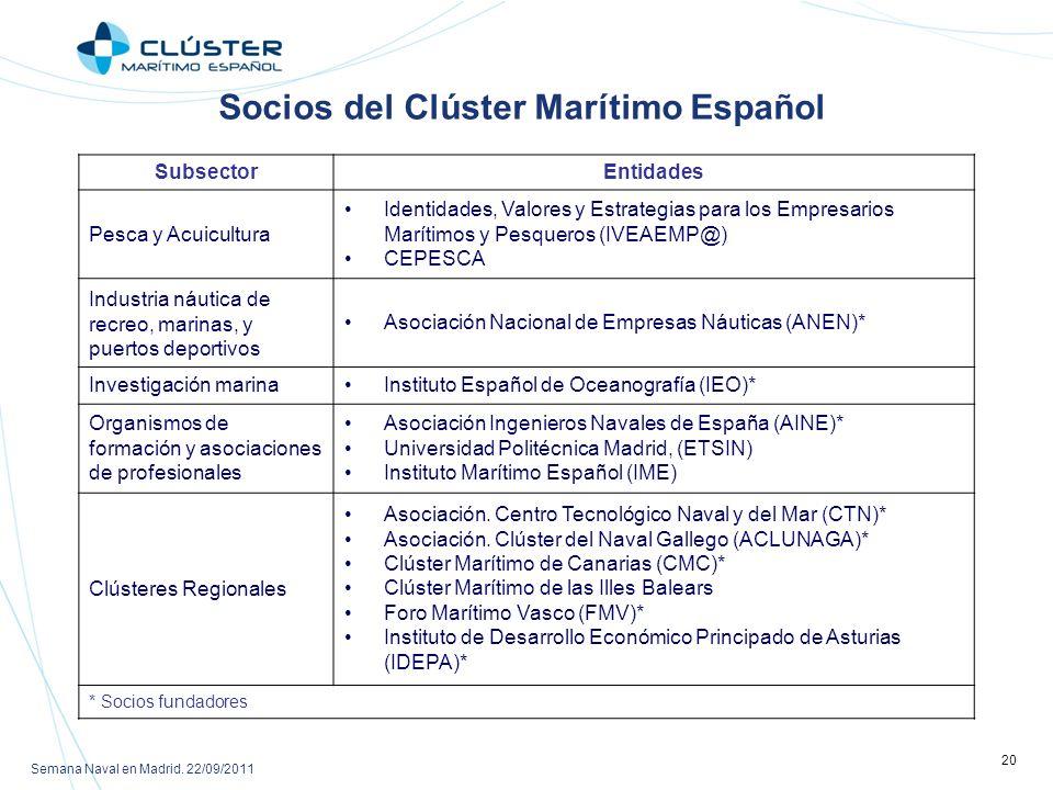 Semana Naval en Madrid.