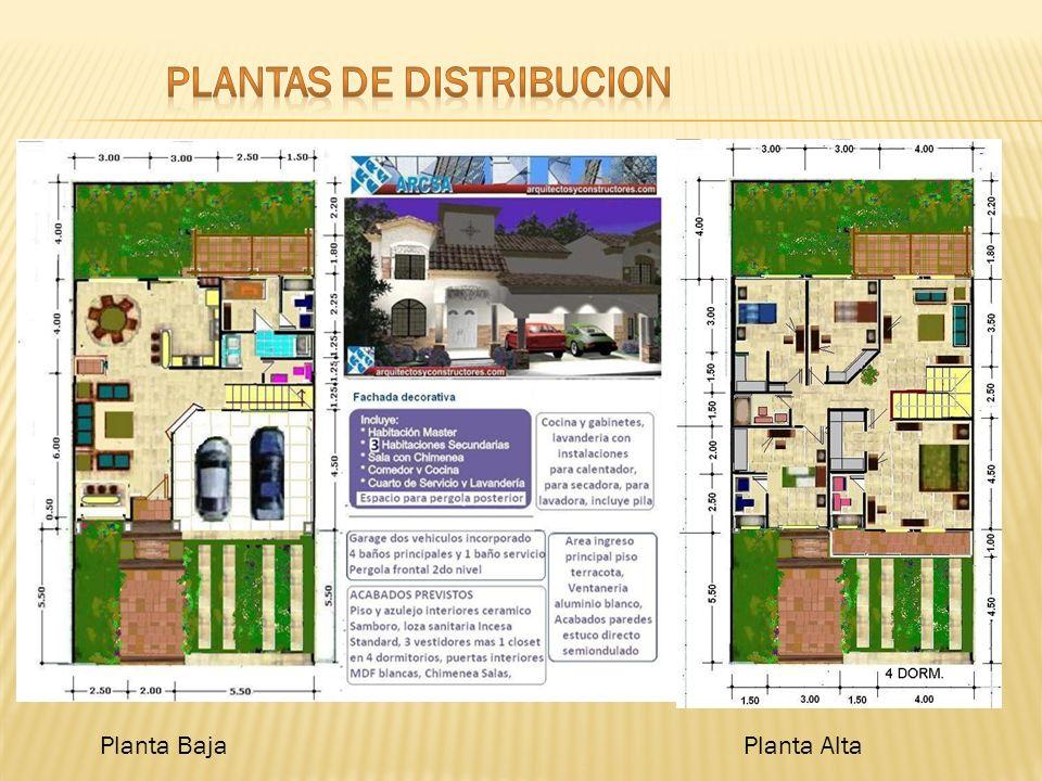 Planta BajaPlanta Alta