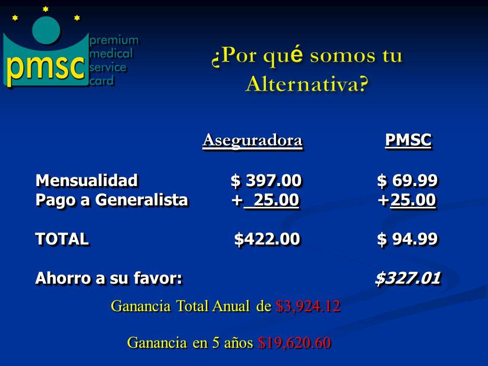 BENEFICIOS DEL PROGRAMA BENEFICIOS DEL PROGRAMA DENTAL DENTAL VISION VISION AUDICION AUDICION LABORATORIO LABORATORIO RAYOS X RAYOS X FARMACIA FARMACI