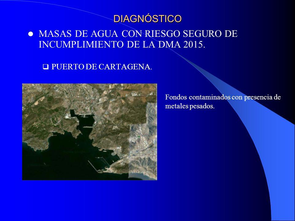 DIAGNÓSTICO MASAS DE AGUA CON RIESGO SEGURO DE INCUMPLIMIENTO DE LA DMA 2015. PUERTO DE CARTAGENA. Fondos contaminados con presencia de metales pesado