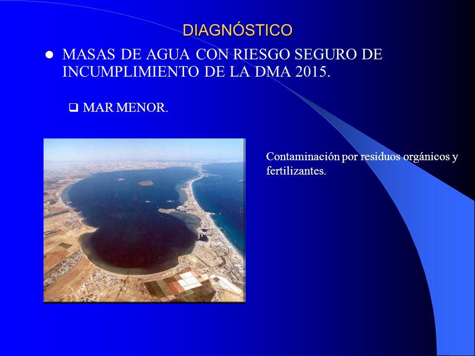 DIAGNÓSTICO MASAS DE AGUA CON RIESGO SEGURO DE INCUMPLIMIENTO DE LA DMA 2015. MAR MENOR. Contaminación por residuos orgánicos y fertilizantes.