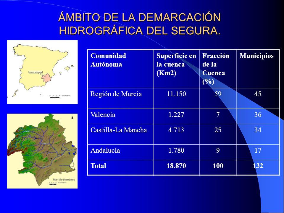 ÁMBITO DE LA DEMARCACIÓN HIDROGRÁFICA DEL SEGURA. Comunidad Autónoma Superficie en la cuenca (Km2) Fracción de la Cuenca (%) Municipios Región de Murc
