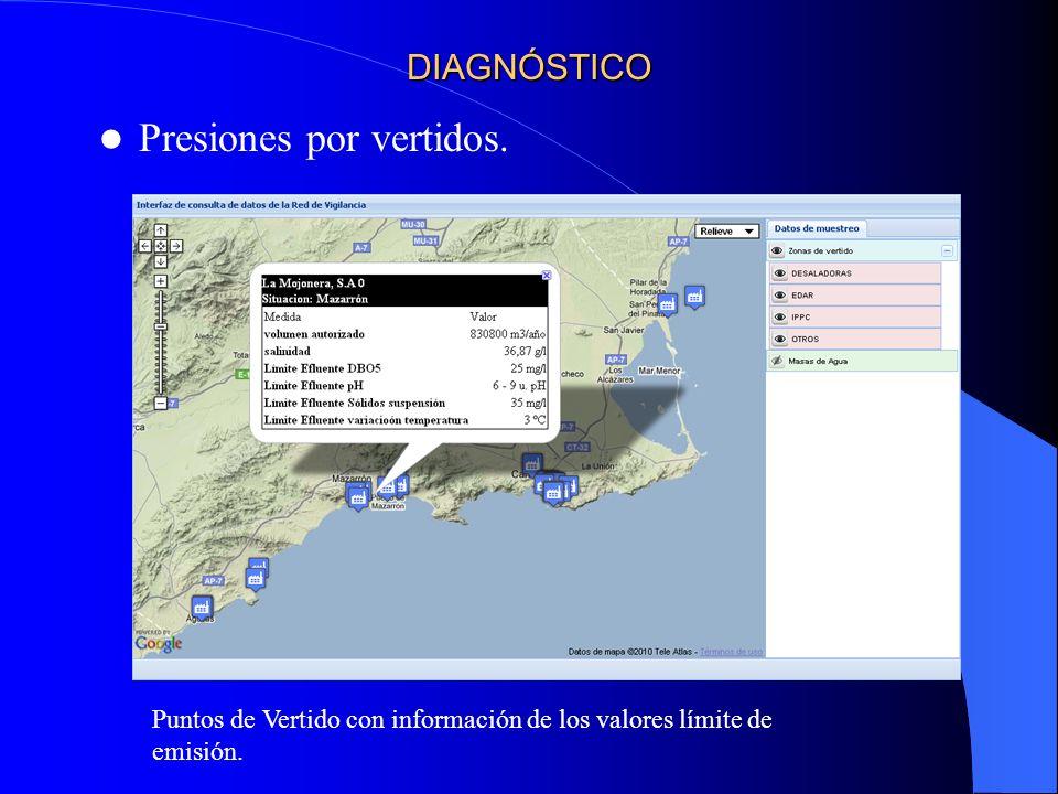 DIAGNÓSTICO Presiones por vertidos. Puntos de Vertido con información de los valores límite de emisión.