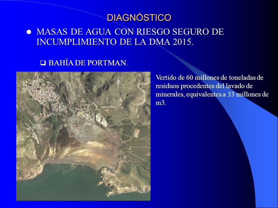DIAGNÓSTICO MASAS DE AGUA CON RIESGO SEGURO DE INCUMPLIMIENTO DE LA DMA 2015. BAHÍA DE PORTMAN. Vertido de 60 millones de toneladas de residuos proced