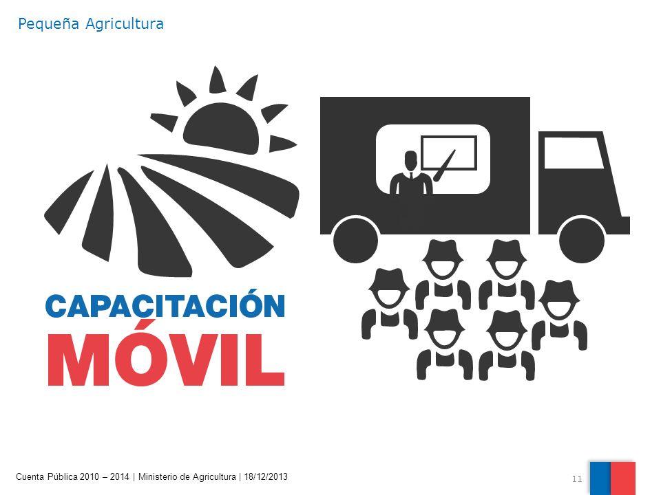 11 Cuenta Pública 2010 – 2014 | Ministerio de Agricultura | 18/12/2013 Pequeña Agricultura